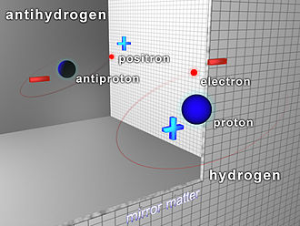Antihydrogen - Antihydrogen consists of an antiproton and a positron