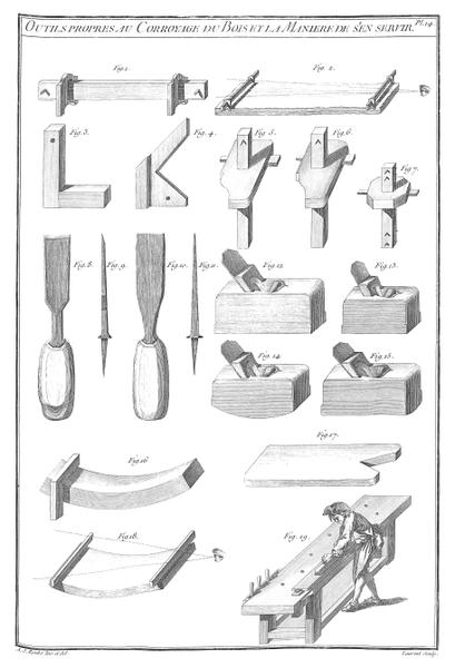 File:A-J Roubo - L'Art du Menuisier - Planche 014.png