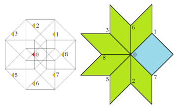 Ammann-Beenker tiling, region of acceptance domain and corresponding vertex figure, type E