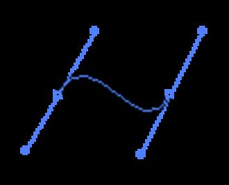 Bézier curve - Bézier path in Adobe Illustrator