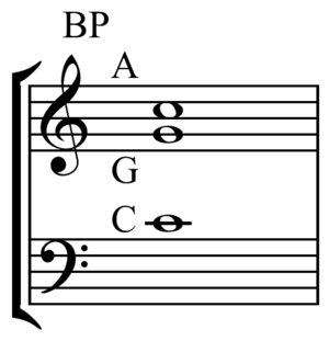 Bohlen–Pierce scale - Image: BP chord 357 just