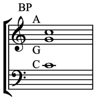Bohlen–Pierce scale