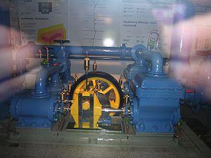 Scotch yoke - Piston water pump, with a scotch yoke connection to its flywheel