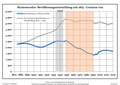 Bevölkerungsentwicklung Marienwerder.pdf