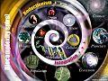 Biocomplexity spiral.jpg