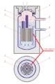 Boiling nuclear reactor shroud.png