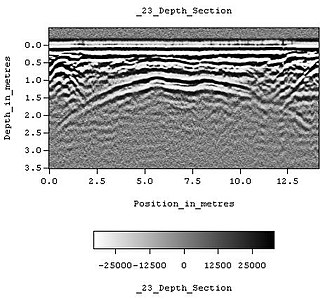 Ground-penetrating radar - GPR depth section (profile) showing a single line of data from the survey of the historic crypt shown above. The domed roof of the crypt can be seen between 1 and 2.5 meters below surface.