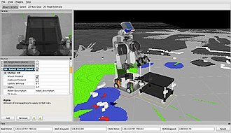 Robot Operating System - Image: Cart pushing rviz holonomic