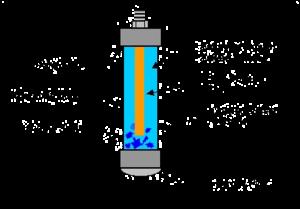Copper Copper Ii Sulfate Electrode Wikipedia