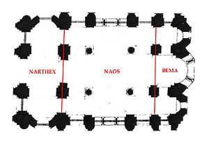 Cross-in-square - Plan of a typical cross-in-square church; based on the 10th-century Myrelaion in Constantinople.