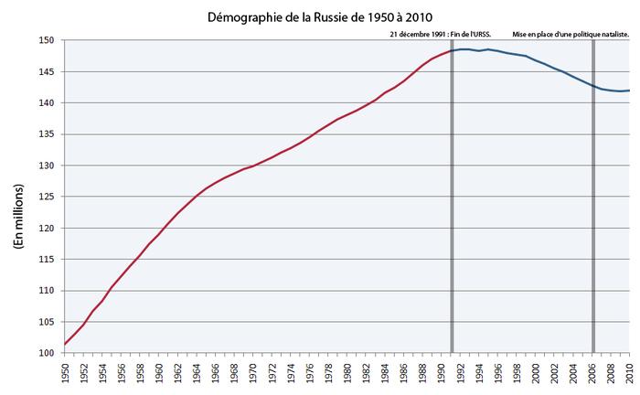 Dating demografi kol dating isotoper