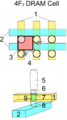 DRAM Cell Structure (4F2).PNG