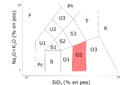 Diagrama TAS -O2.png