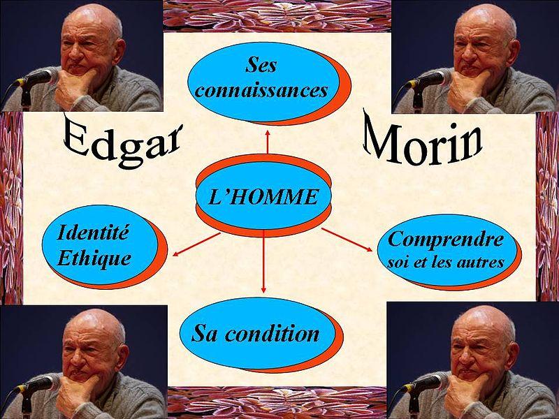 File:Edgar Morin idées clés.jpg