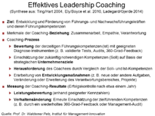 220px Effective Leadership Coaching