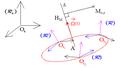 Entraînement de rotation d'un référentiel par rapport à un autre.png