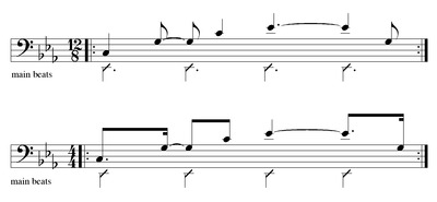 House of music education jazz music for Classic house bass lines