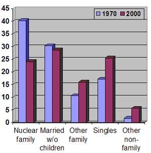 Families US