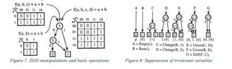 Zero-suppressed decision diagram - Figure 7: Bit manipulation and basic operations. Figure 8: Suppression of irrelevant variables