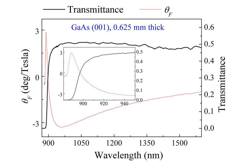 GaAs-Faraday rotation spectrum