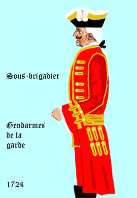 Image illustrative de l'article Gendarme de la Garde