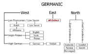 Germanictree.PNG