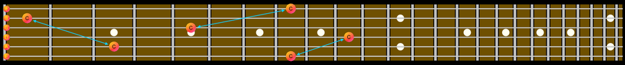 Guitar Fretboard Diagram Octaves C.png