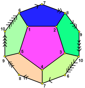 57-cell - Image: Hemi dodecahedron