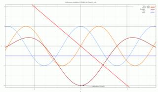 LHôpitals rule Mathematical rule for evaluating certain limits