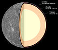 Internal Structure of Mercury (pt).jpg