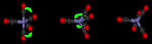 Berry mechanism - Iron-pentacarbonyl-Berry-mechanism