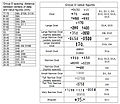 Italy stamp group D spacing & value figure chart.jpg