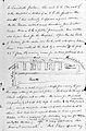 Joseph Jackson Lister letters. Wellcome L0026180.jpg