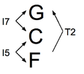 K-net inversion chord 3.png