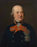 Maximilian I.: Alter & Geburtstag