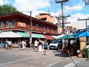 Kensington Market - Shops in Kensington Market