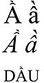 Latin small and capital letter a with circumflex and grave.jpg