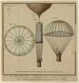 Le premier parachute de Jacques Garnerin, essayé par lui-même au parc de Mousseaux, le 22 octobre 1797 LCCN2002722695.tif