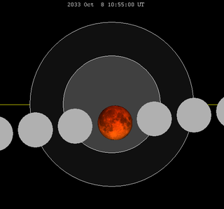 Lunar eclipse chart close-2033Oct08.png