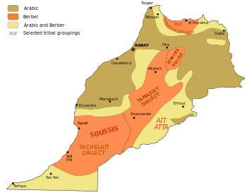 Ethnolinguistic groups in Morocco.