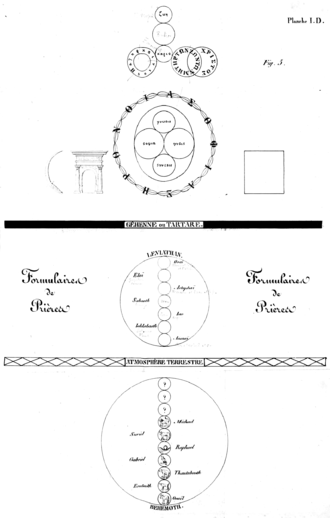 Ophites - Reconstruction of Ophite Diagram from Histoire critique du Gnosticisme; Jacques Matter, 1826, Vol. III, Plate I, D.