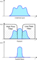 Passband schematic3.png