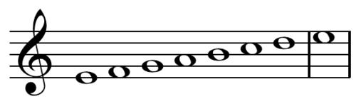 Phrygian mode E