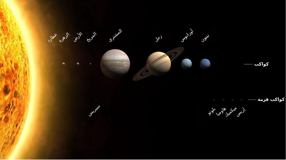 المجموعة الشمسية ويكيبيديا