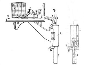 Rain gauge -  Pluviometer of intensities (1921)