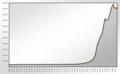 Population Statistics Jena.png