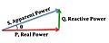 Power triangle diagram.jpg