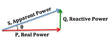 Power triangle diagram.jpg