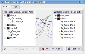 Image illustrative de l'article JACK Audio Connection Kit