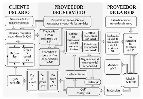 Telecomunicaciones En Ecuador Wikipedia La Enciclopedia Libre